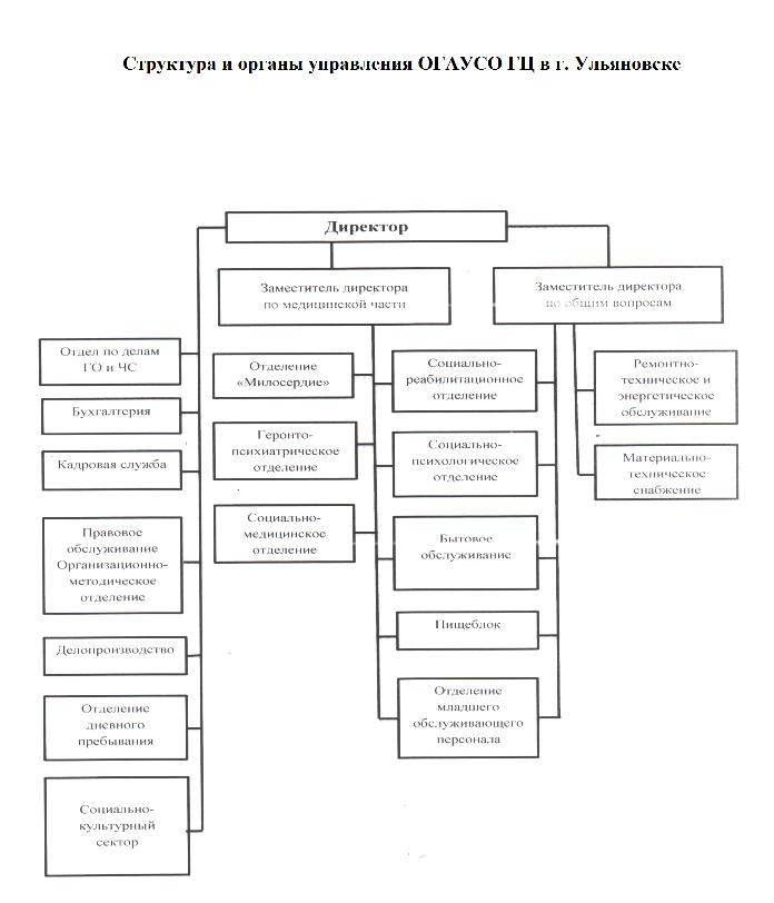 инструкция по организации стирки спецодежды